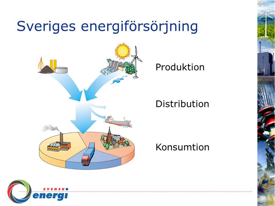 Sveriges energiförsörjning Produktion Distribution Konsumtion
