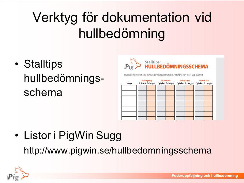 Föreläsningsrubrik / temaFoderuppföljning och hullbedömning Verktyg för dokumentation vid hullbedömning Stalltips hullbedömnings- schema Listor i PigWin Sugg http://www.pigwin.se/hullbedomningsschema