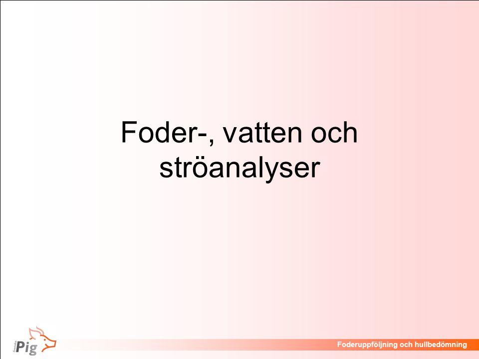 Föreläsningsrubrik / temaFoderuppföljning och hullbedömning Analyser ska utföras av ackrediterade företag www.swedac.se här finns lista på ackrediterade företag (några exempel; Eurofins, ALcontrol, SVA, Livsmedelsverket, Umeå Universitet) Finns fler godkända analysföretag för vattenanalyser än för foderanalyser