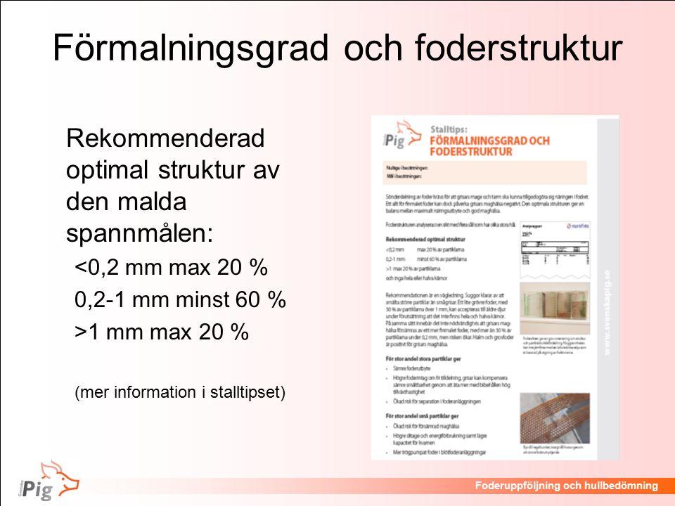 Föreläsningsrubrik / temaFoderuppföljning och hullbedömning Förmalningsgrad och foderstruktur Rekommenderad optimal struktur av den malda spannmålen: <0,2 mm max 20 % 0,2-1 mm minst 60 % >1 mm max 20 % (mer information i stalltipset)