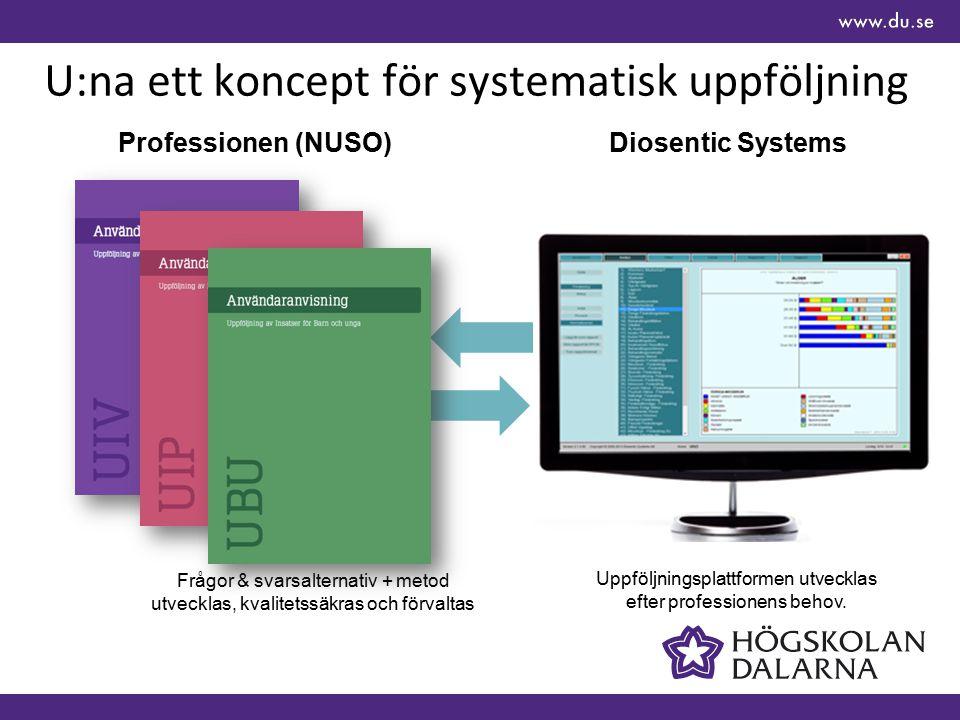 U:na ett koncept för systematisk uppföljning Uppföljningsplattformen utvecklas efter professionens behov.