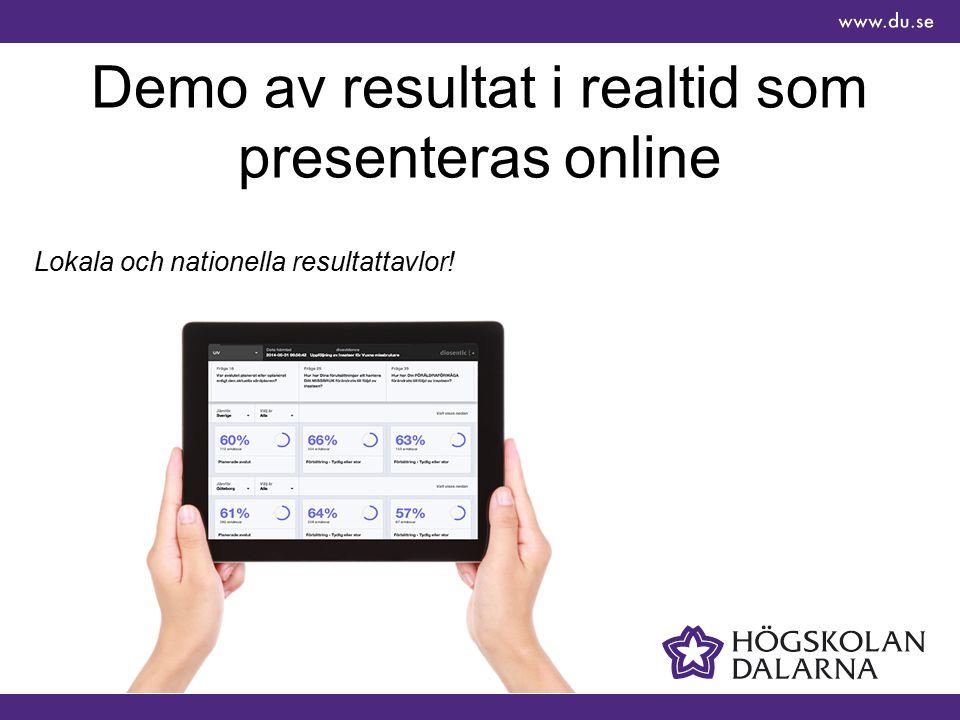 Demo av resultat i realtid som presenteras online Lokala och nationella resultattavlor!