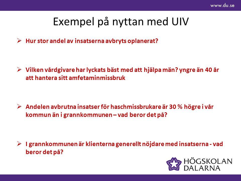 Exempel på nyttan med UIV  Hur stor andel av insatserna avbryts oplanerat.