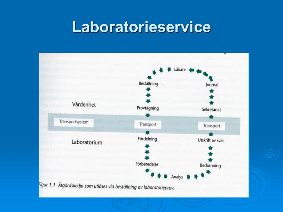 Laboratorieservice