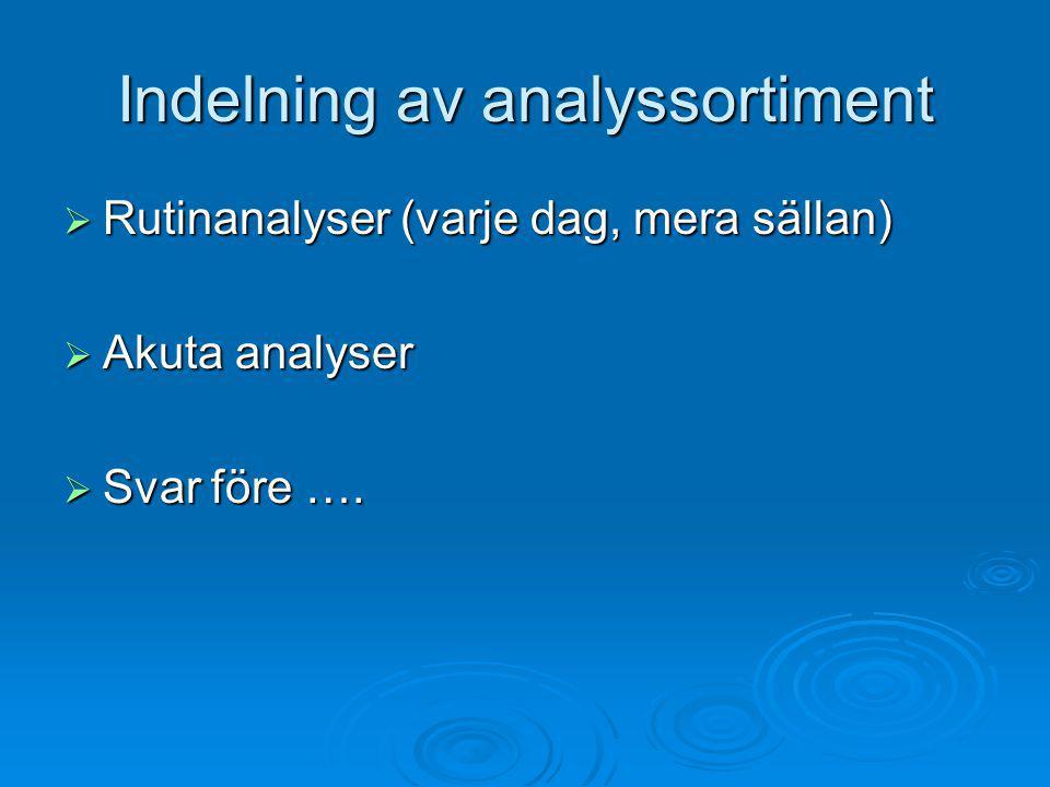 Indelning av analyssortiment  Rutinanalyser (varje dag, mera sällan)  Akuta analyser  Svar före ….