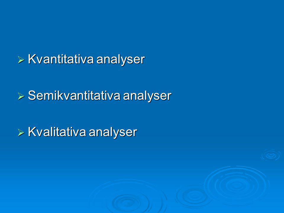  Kvantitativa analyser  Semikvantitativa analyser  Kvalitativa analyser