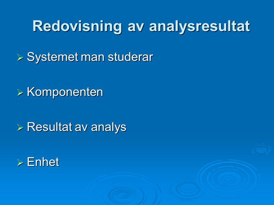 Redovisning av analysresultat  Systemet man studerar  Komponenten  Resultat av analys  Enhet