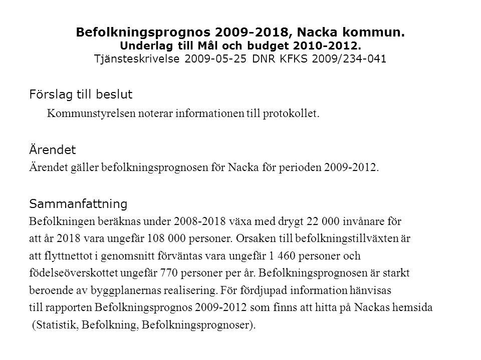 Befolkningsprognos 2009-2018, Nacka kommun. Underlag till Mål och budget 2010-2012. Tjänsteskrivelse 2009-05-25 DNR KFKS 2009/234-041 Förslag till bes