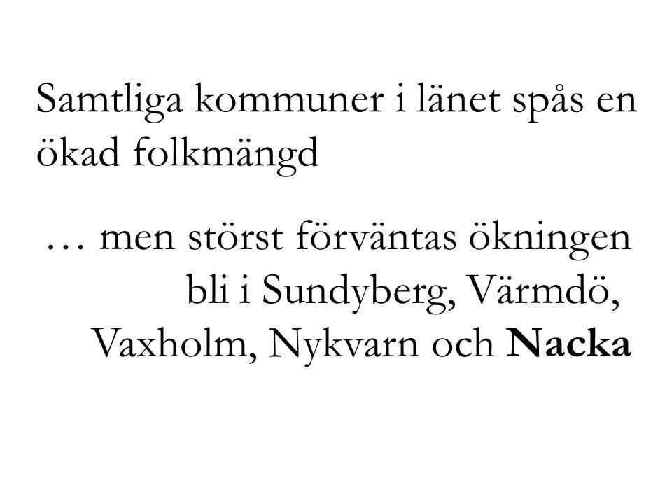 Samtliga kommuner i länet spås en ökad folkmängd … men störst förväntas ökningen bli i Sundyberg, Värmdö, Vaxholm, Nykvarn och Nacka