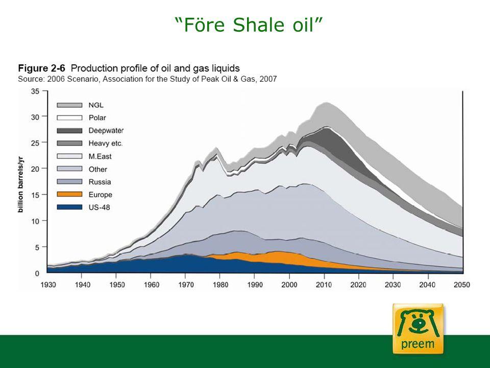 """Före Shale oil"""