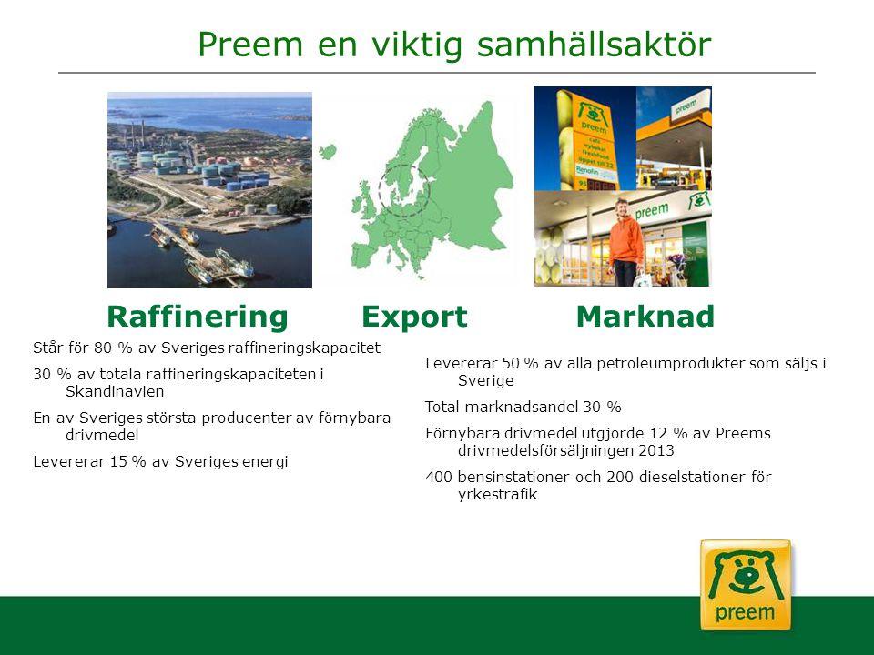 RaffineringMarknad Står för 80 % av Sveriges raffineringskapacitet 30 % av totala raffineringskapaciteten i Skandinavien En av Sveriges största produc