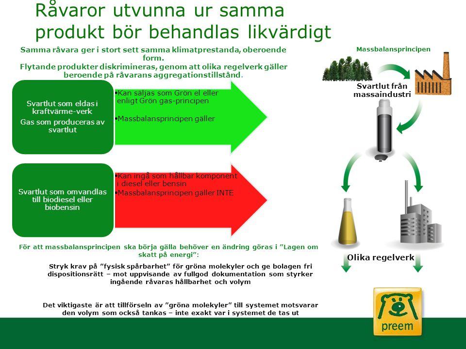 Råvaror utvunna ur samma produkt bör behandlas likvärdigt Kan säljas som Grön el eller enligt Grön gas-principen Massbalansprincipen gäller Svartlut s