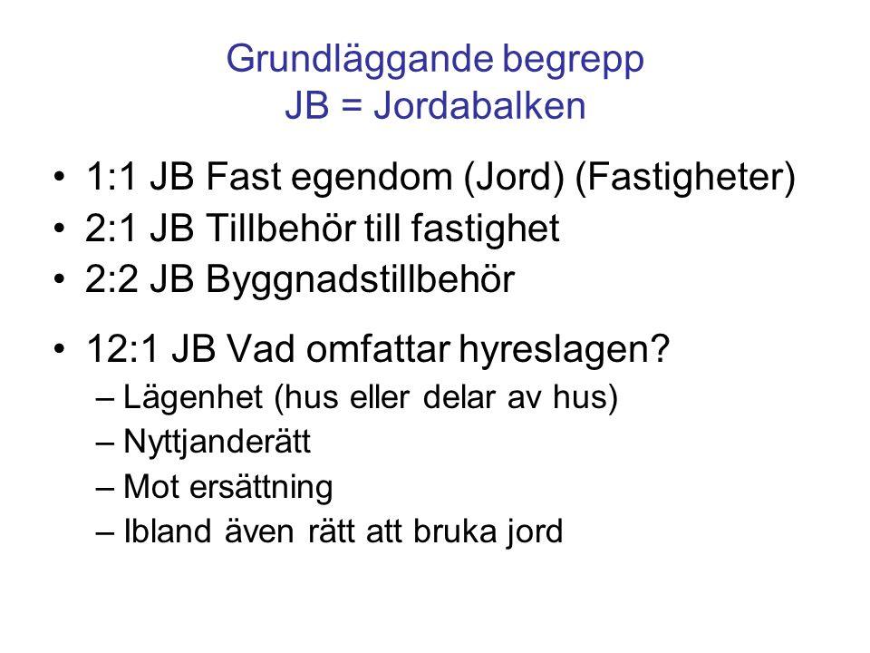 Grundläggande begrepp JB = Jordabalken 1:1 JB Fast egendom (Jord) (Fastigheter) 2:1 JB Tillbehör till fastighet 2:2 JB Byggnadstillbehör 12:1 JB Vad omfattar hyreslagen.