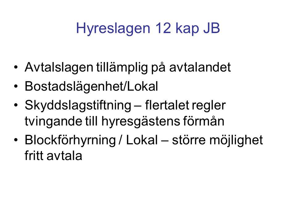 Hyrestid / uppsägningstid Hyrestid – bestämd tid eller tillsvidare (obestämd tid) 12:3 JB Uppsägningstid krävs ej om särskild överenskommelse träffas Max avtalstid inom detaljplan är 25 år