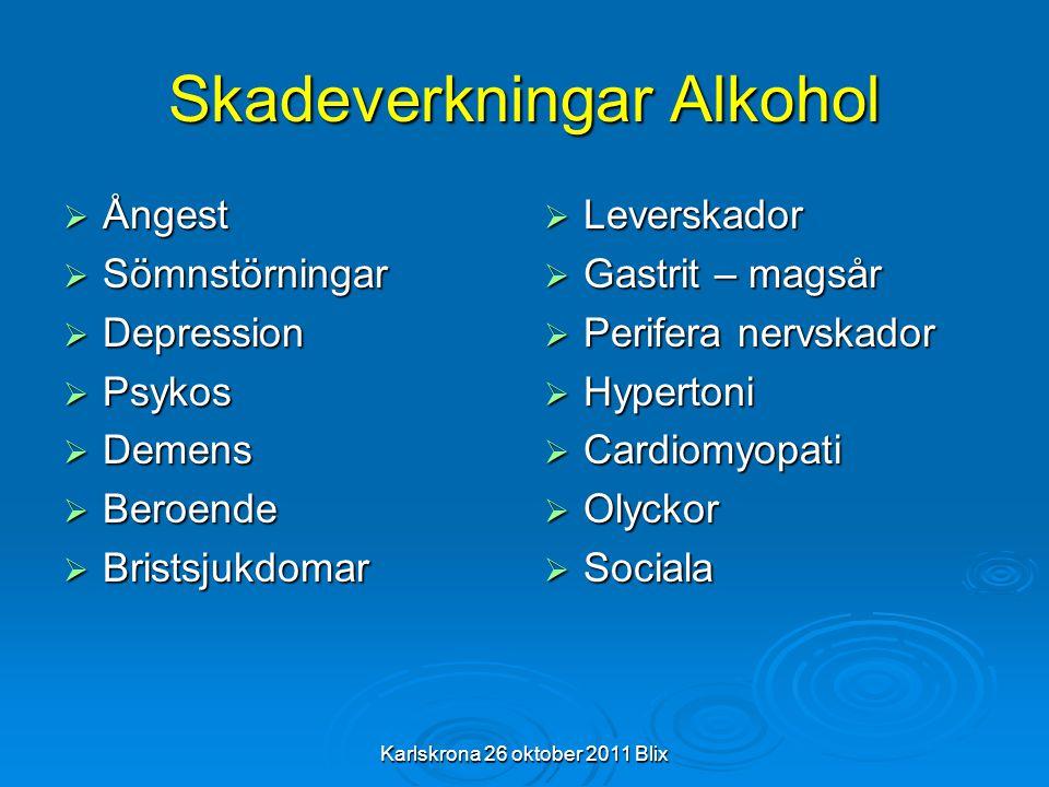 Karlskrona 26 oktober 2011 Blix Skadeverkningar Alkohol  Ångest  Sömnstörningar  Depression  Psykos  Demens  Beroende  Bristsjukdomar  Leversk
