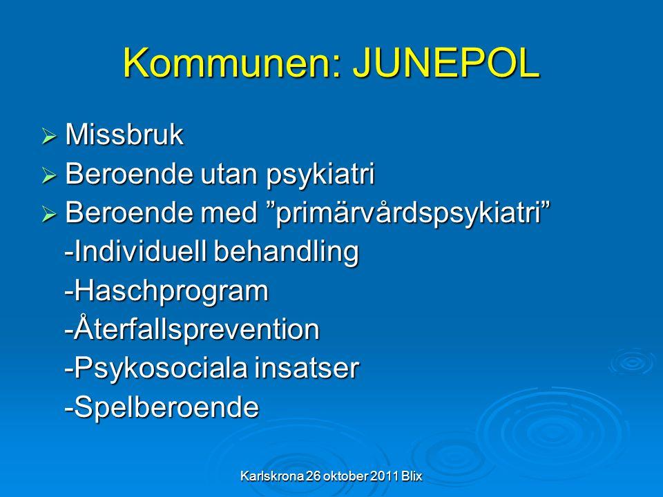 """Karlskrona 26 oktober 2011 Blix Kommunen: JUNEPOL  Missbruk  Beroende utan psykiatri  Beroende med """"primärvårdspsykiatri"""" -Individuell behandling -"""