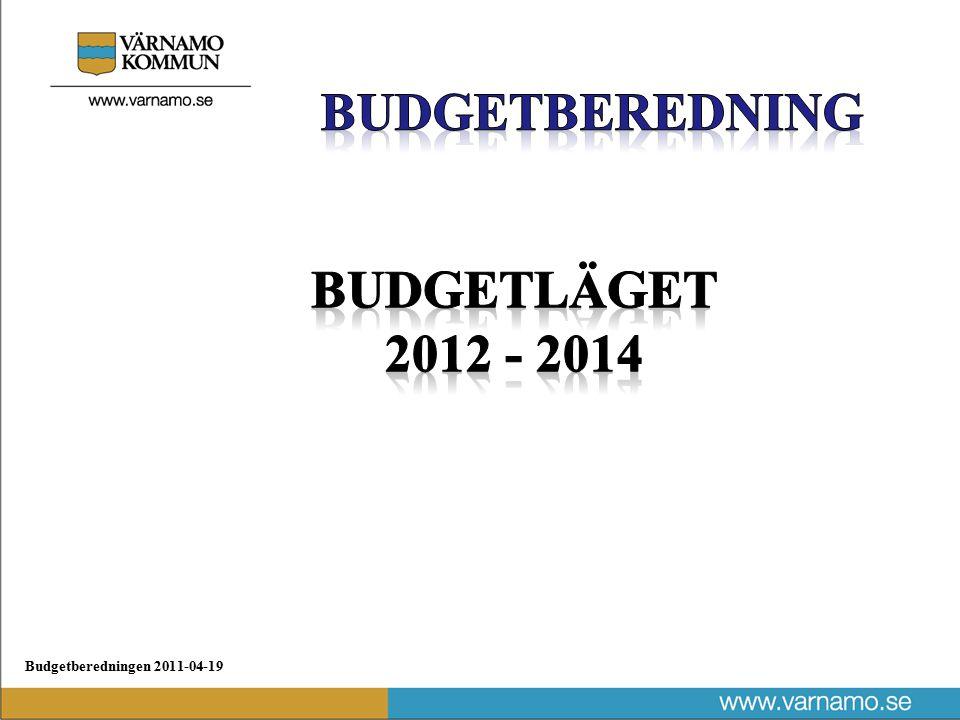 Budgetberedningen 2011-04-19 Resultat År Resultat enligt balanskravet Inlösen pensioner Resultat exkl inlösen pensionerSkatt+gen stb% Bokslut 200833,69,943,51 430,73,04% Bokslut 200933,8 1 461,52,31% Bokslut 201060,434,394,71 509,46,27% Budget 201127,3 1 523,11,79% Budget 2012 exkl Äskn32,2 1 563,22,06%Exkl äskanden Plan 2013 exkl Äskn25,9 1 608,11,61%Exkl äskanden Plan 2014 exkl Äskn21,7 1 653,21,31%Exkl äskanden SUMMA234,944,2279,110 749,22,60% Investeringar Årets nettoinvest Avgår: Affärsvht Nettoinvest exkl affärsvht Resultat exkl inlösen pensionerAvskrivningar Resultat + avskrivningar Resultat - nettoinvest Bokslut 2006117,59,1108,457,264,0121,212,8 Bokslut 2007123,318,0105,364,466,5130,925,6 Bokslut 2008150,724,8125,943,571,9115,4-10,5 Bokslut 2009159,216,0143,233,873,9107,7-35,5 Bokslut 2010141,86,8135,094,778,0172,737,7 Budget 2011124,731,793,027,382,0109,316,3 Budget 2012 Äskningar239,790,5149,223,585,0108,5-40,7Inkl äskanden Plan 2013 Äskningar224,371,4152,922,690,0112,6-40,3Inkl äskanden Plan 2014 Äskningar142,534,2108,321,392,5113,85,5Inkl äskanden SUMMA1 423,7302,51 121,2388,3703,81 092,1-29,1