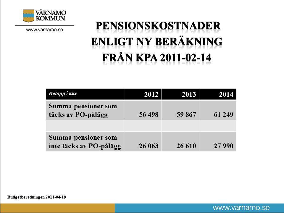 Budgetberedningen 2011-04-19 Belopp i kkr 201220132014 Summa pensioner som täcks av PO-pålägg56 49859 86761 249 Summa pensioner som inte täcks av PO-pålägg26 06326 61027 990