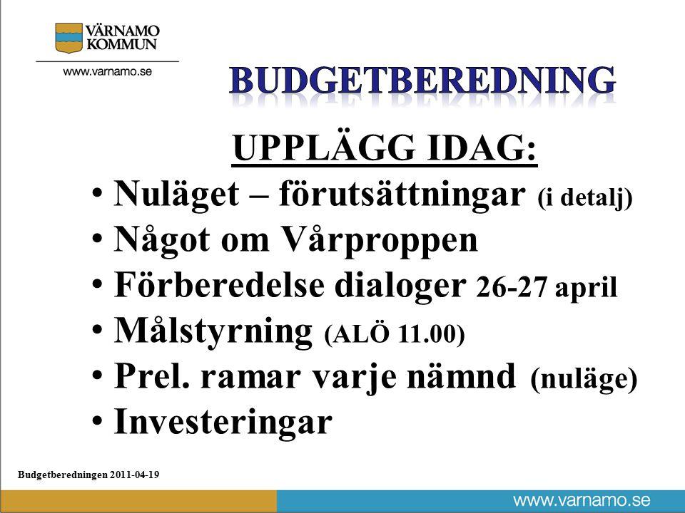 Budgetberedningen 2011-04-19 Regeringens bedömning av löneutvecklingen Procent 20112012201320142015 Tim-löner+2,6%+3,2%+3,4%+3,5%