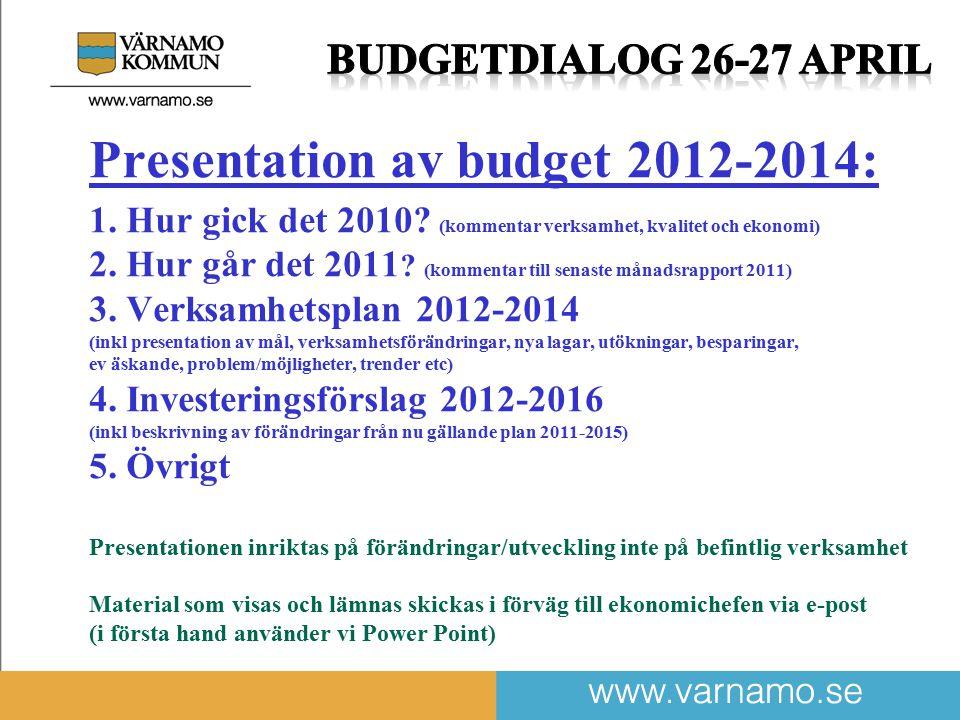 Presentation av budget 2012-2014: 1. Hur gick det 2010.