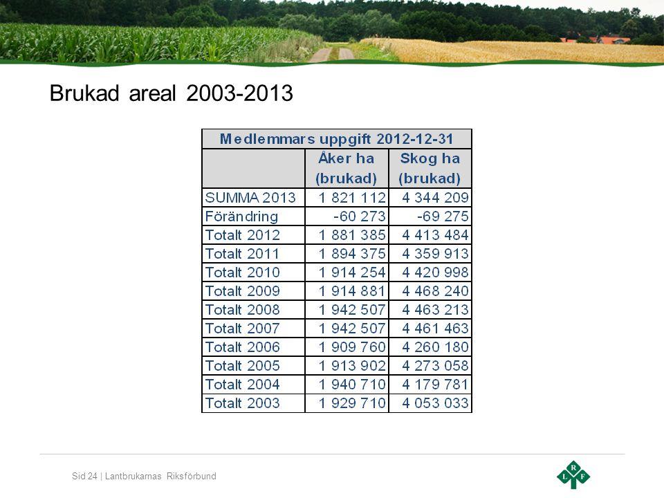 Sid 24 | Lantbrukarnas Riksförbund Brukad areal 2003-2013