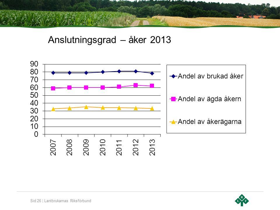 Sid 26 | Lantbrukarnas Riksförbund Anslutningsgrad – åker 2013