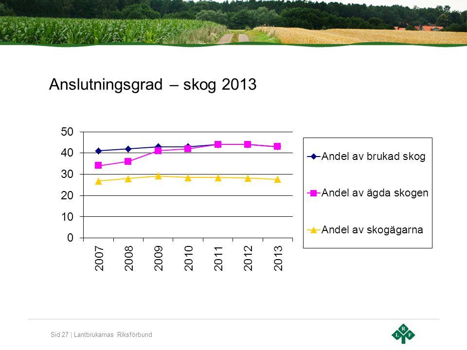 Sid 27 | Lantbrukarnas Riksförbund Anslutningsgrad – skog 2013