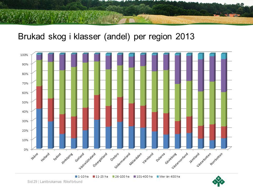 Sid 29 | Lantbrukarnas Riksförbund Brukad skog i klasser (andel) per region 2013