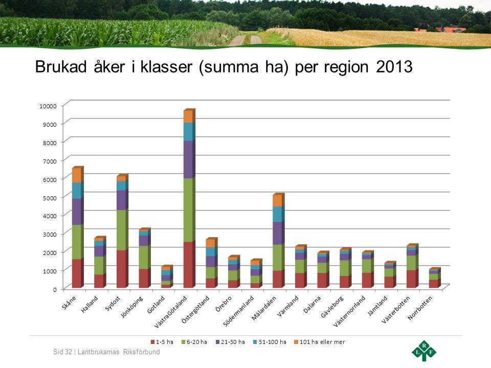 Sid 32 | Lantbrukarnas Riksförbund Brukad åker i klasser (summa ha) per region 2013