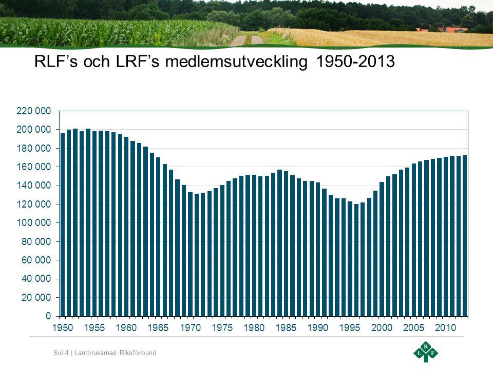 Sid 4 | Lantbrukarnas Riksförbund RLF's och LRF's medlemsutveckling 1950-2013
