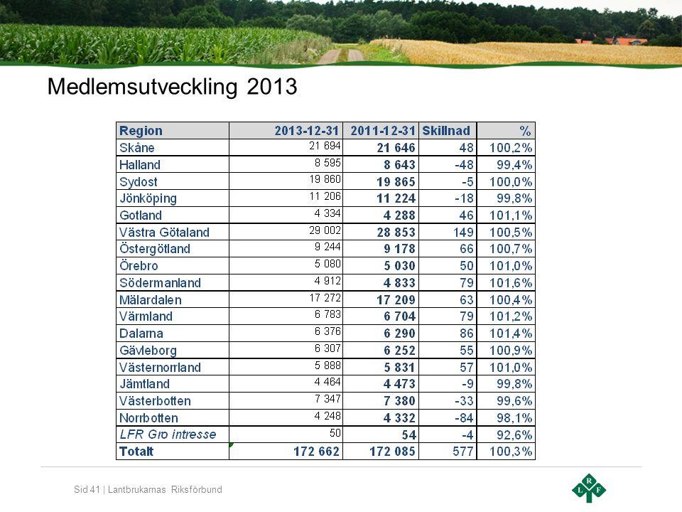Sid 41 | Lantbrukarnas Riksförbund Medlemsutveckling 2013
