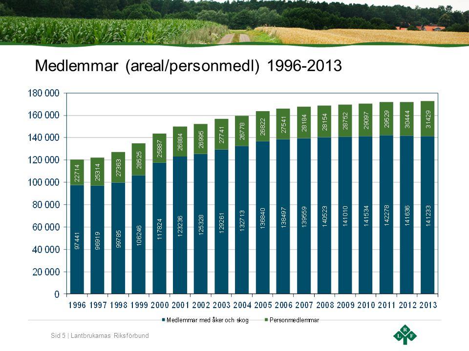 Sid 5 | Lantbrukarnas Riksförbund Medlemmar (areal/personmedl) 1996-2013