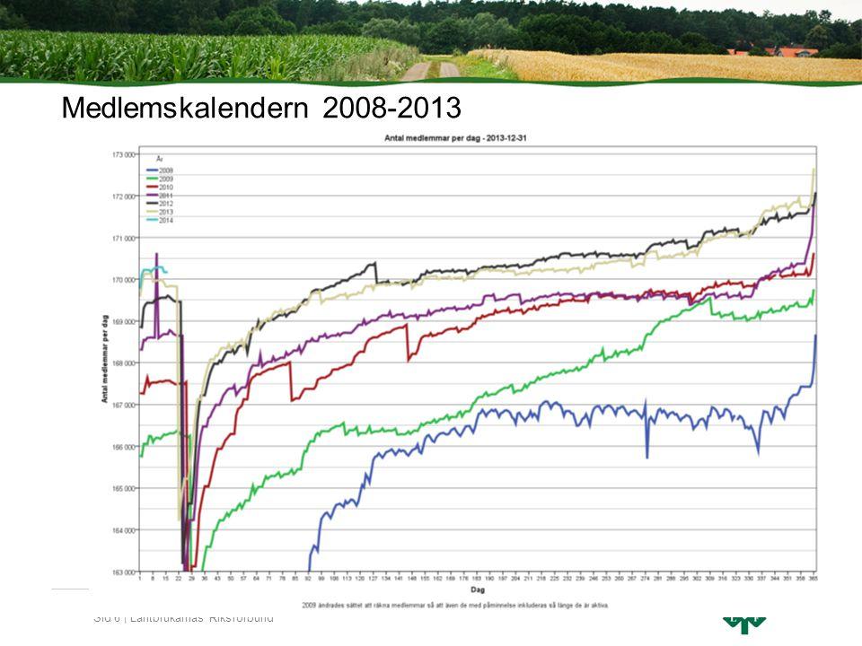 Sid 6 | Lantbrukarnas Riksförbund Medlemskalendern 2008-2013