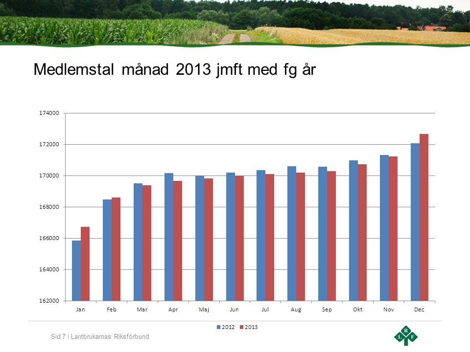Sid 7 | Lantbrukarnas Riksförbund Medlemstal månad 2013 jmft med fg år