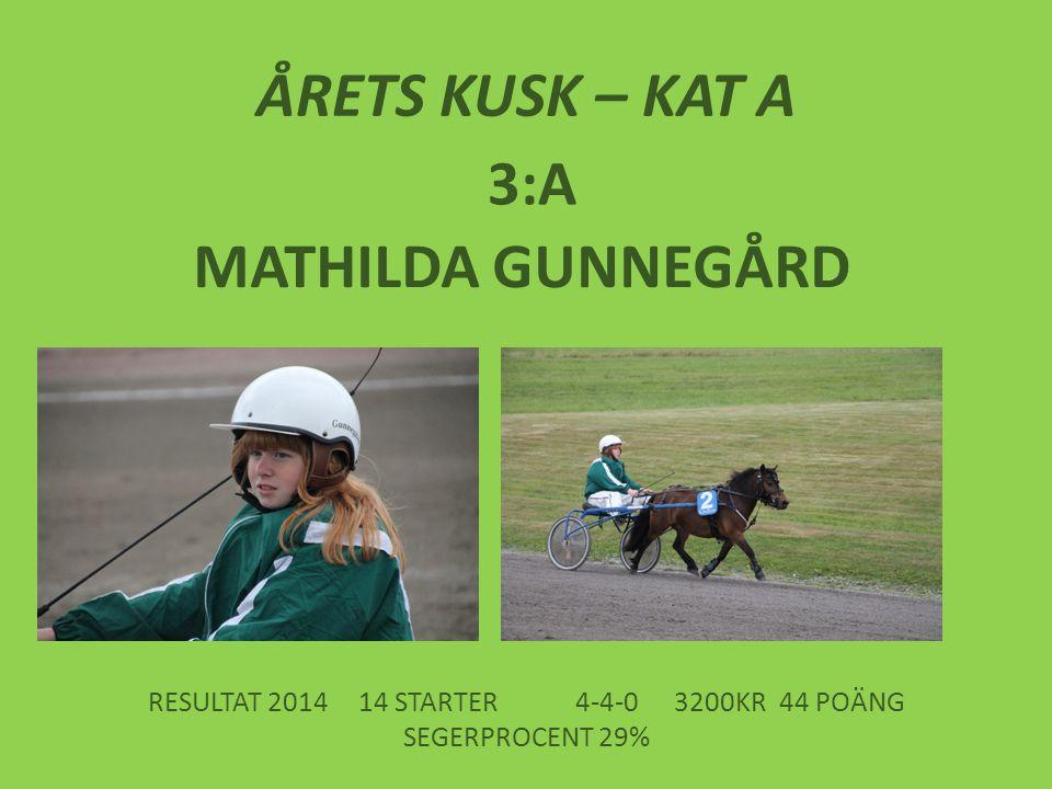 ÅRETS KUSK – KAT A 3:A MATHILDA GUNNEGÅRD RESULTAT 201414 STARTER 4-4-03200KR 44 POÄNG SEGERPROCENT 29%