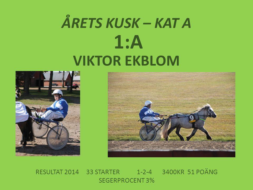 ÅRETS KUSK – KAT A 1:A VIKTOR EKBLOM RESULTAT 201433 STARTER1-2-43400KR51 POÄNG SEGERPROCENT 3%