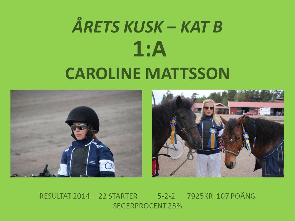 ÅRETS KUSK – KAT B 1:A CAROLINE MATTSSON RESULTAT 201422 STARTER5-2-27925KR107 POÄNG SEGERPROCENT 23%
