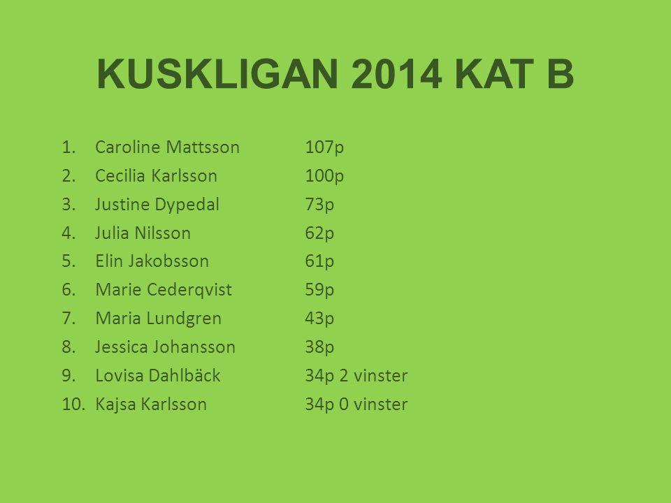 KUSKLIGAN 2014 KAT B 1.Caroline Mattsson107p 2.Cecilia Karlsson100p 3.Justine Dypedal73p 4.Julia Nilsson62p 5.Elin Jakobsson61p 6.Marie Cederqvist59p
