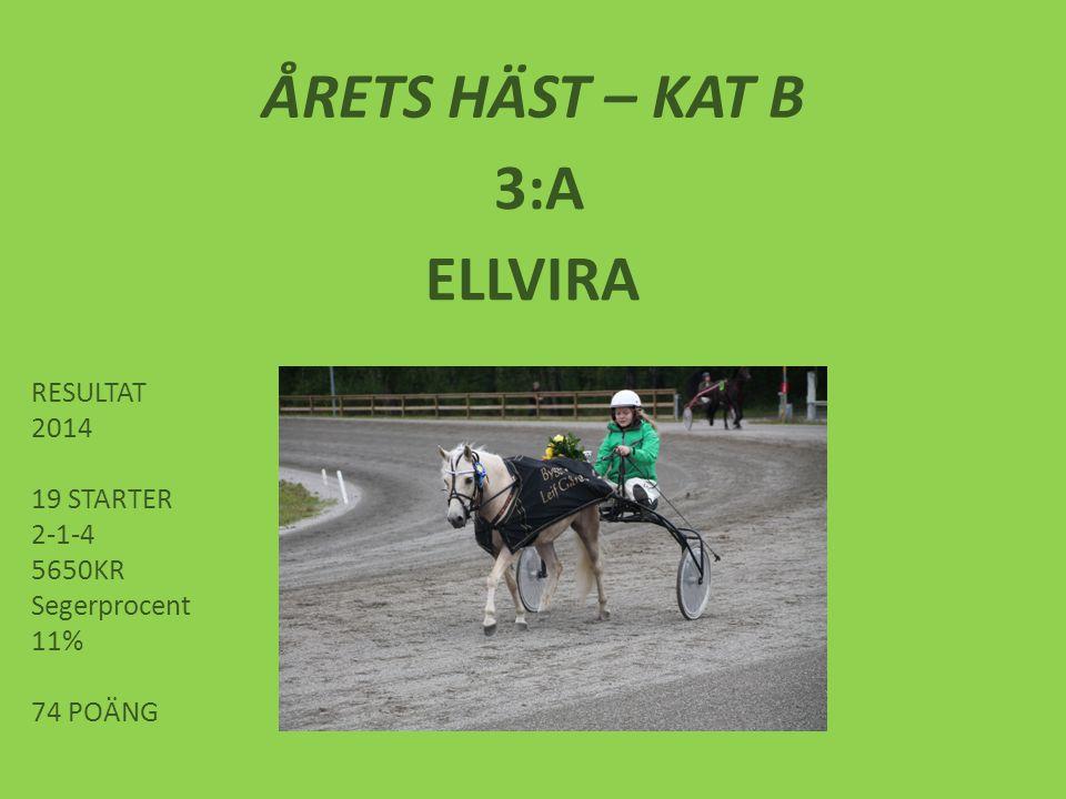 ÅRETS HÄST – KAT B 3:A ELLVIRA RESULTAT 2014 19 STARTER 2-1-4 5650KR Segerprocent 11% 74 POÄNG