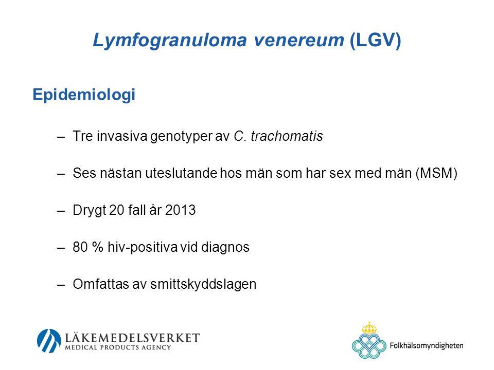 Lymfogranuloma venereum (LGV) Epidemiologi –Tre invasiva genotyper av C.
