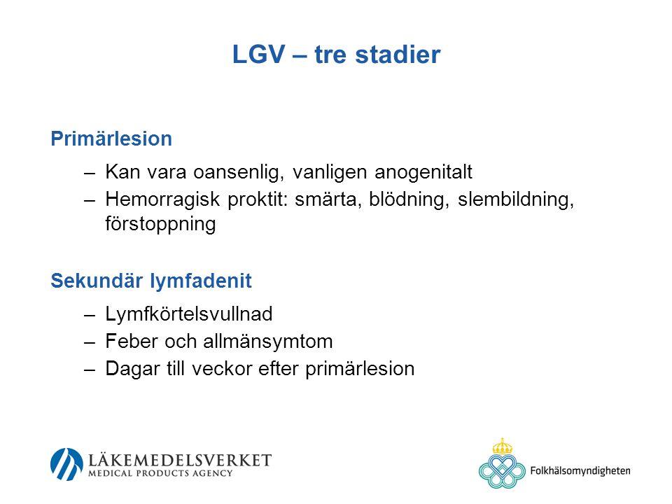 LGV – tre stadier Primärlesion –Kan vara oansenlig, vanligen anogenitalt –Hemorragisk proktit: smärta, blödning, slembildning, förstoppning Sekundär lymfadenit –Lymfkörtelsvullnad –Feber och allmänsymtom –Dagar till veckor efter primärlesion