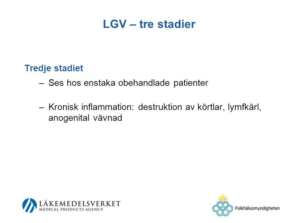 LGV – tre stadier Tredje stadiet –Ses hos enstaka obehandlade patienter –Kronisk inflammation: destruktion av körtlar, lymfkärl, anogenital vävnad