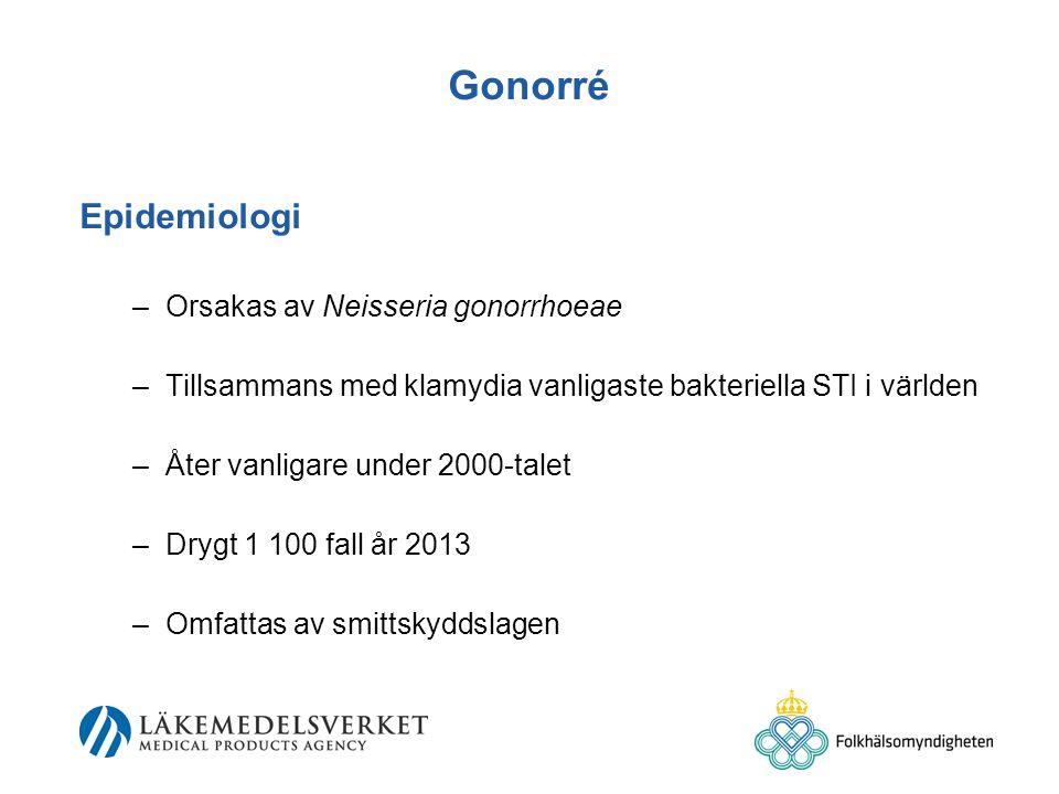Gonorré Epidemiologi –Orsakas av Neisseria gonorrhoeae –Tillsammans med klamydia vanligaste bakteriella STI i världen –Åter vanligare under 2000-talet –Drygt 1 100 fall år 2013 –Omfattas av smittskyddslagen
