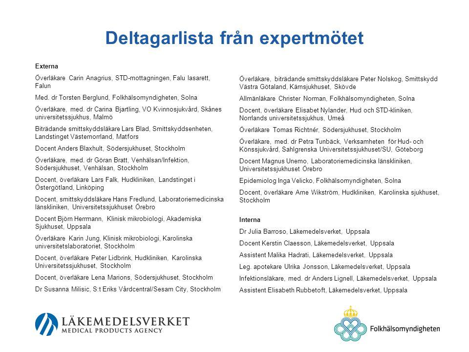 Deltagarlista från expertmötet Externa Överläkare Carin Anagrius, STD-mottagningen, Falu lasarett, Falun Med.