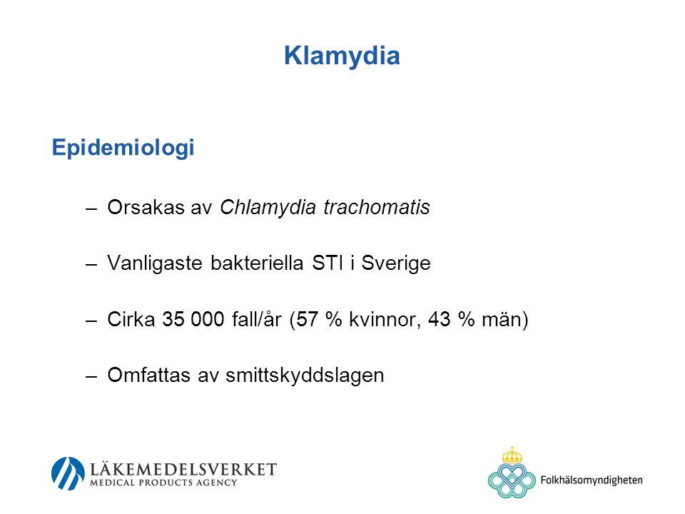 Klamydia Epidemiologi –Orsakas av Chlamydia trachomatis –Vanligaste bakteriella STI i Sverige –Cirka 35 000 fall/år (57 % kvinnor, 43 % män) –Omfattas av smittskyddslagen