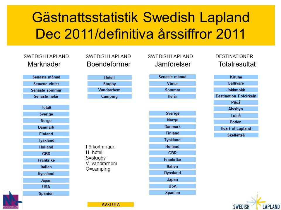 Gästnattsstatistik Swedish Lapland Dec 2011/definitiva årssiffror 2011 Sverige Norge Danmark Finland Tyskland Holland Frankrike GBR Italien Ryssland S