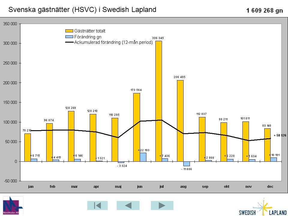 Svenska gästnätter (HSVC) i Swedish Lapland