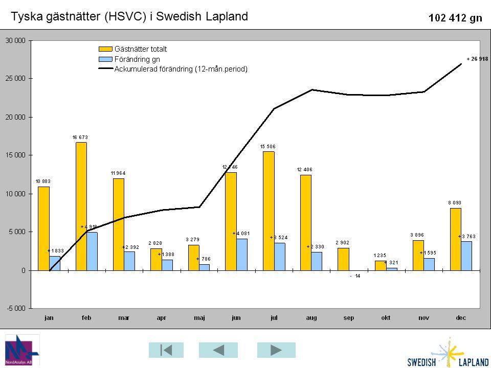 Tyska gästnätter (HSVC) i Swedish Lapland
