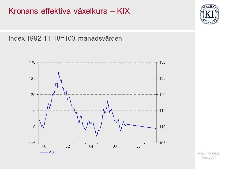 Konjunkturläget Juni 2007 Kronans effektiva växelkurs – KIX Index 1992-11-18=100, månadsvärden