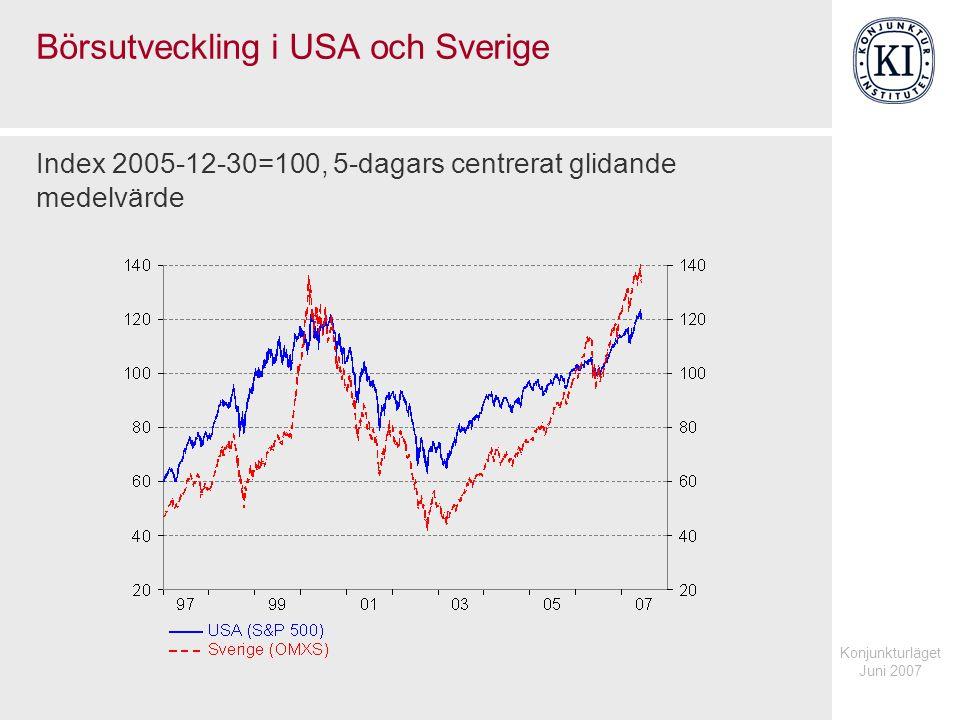 Konjunkturläget Juni 2007 Börsutveckling i USA och Sverige Index 2005-12-30=100, 5-dagars centrerat glidande medelvärde